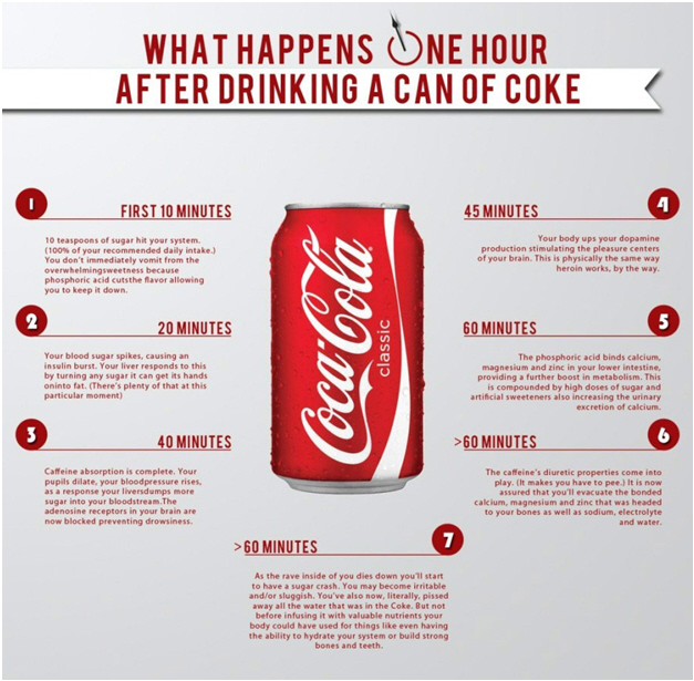 why the coke bottle has drastically changed over time